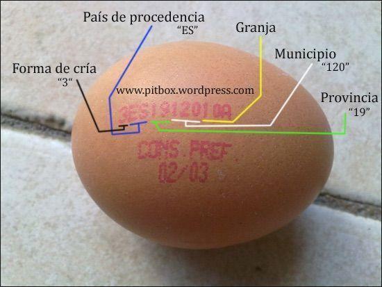 que significan los numeros en los huevos